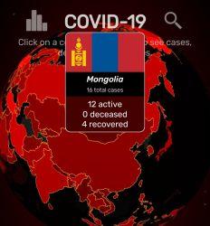 Momgolia, incidencia del Covid-19